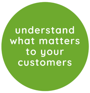 CX Method - 2. Customer Insight